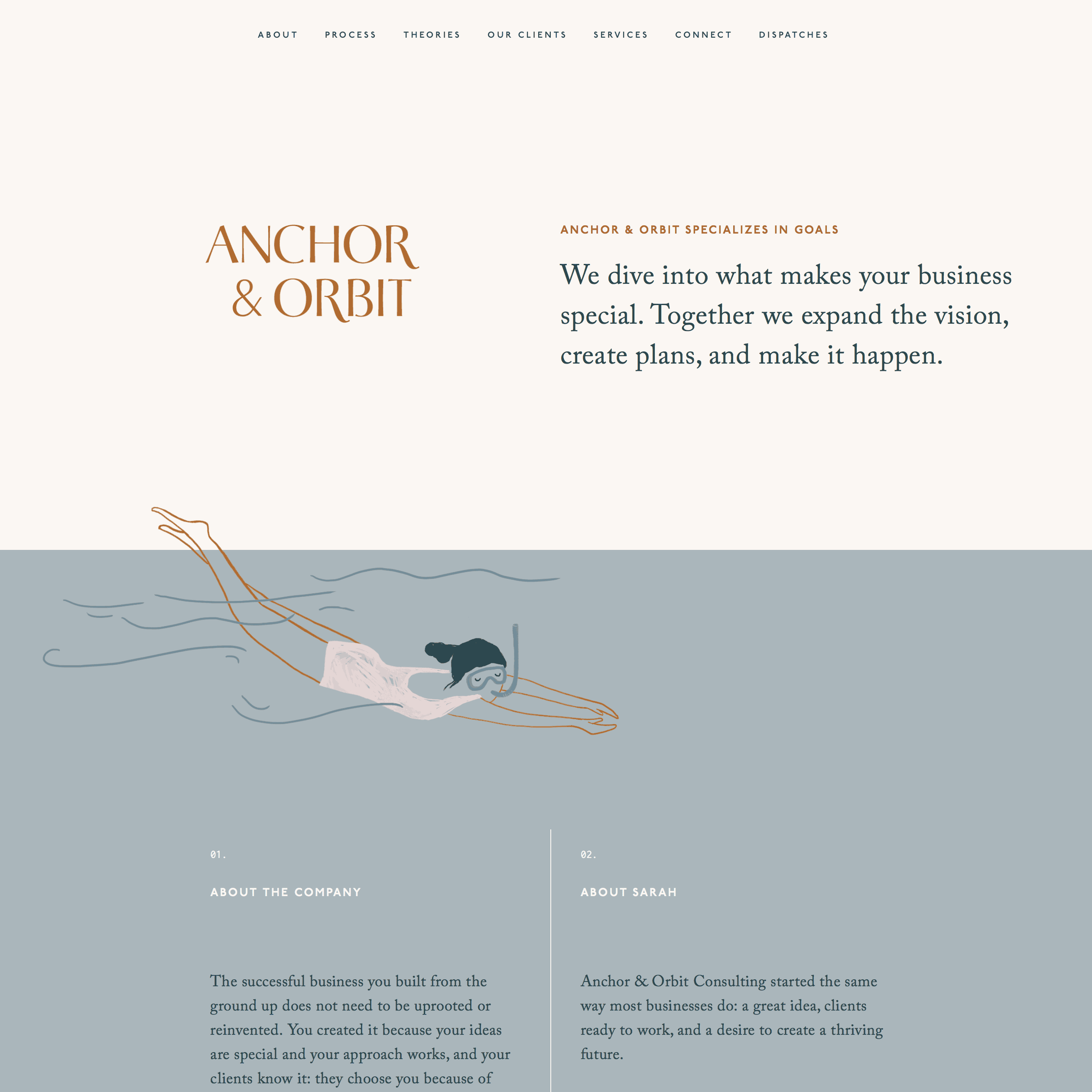 screenshot of Anchor & Orbit website